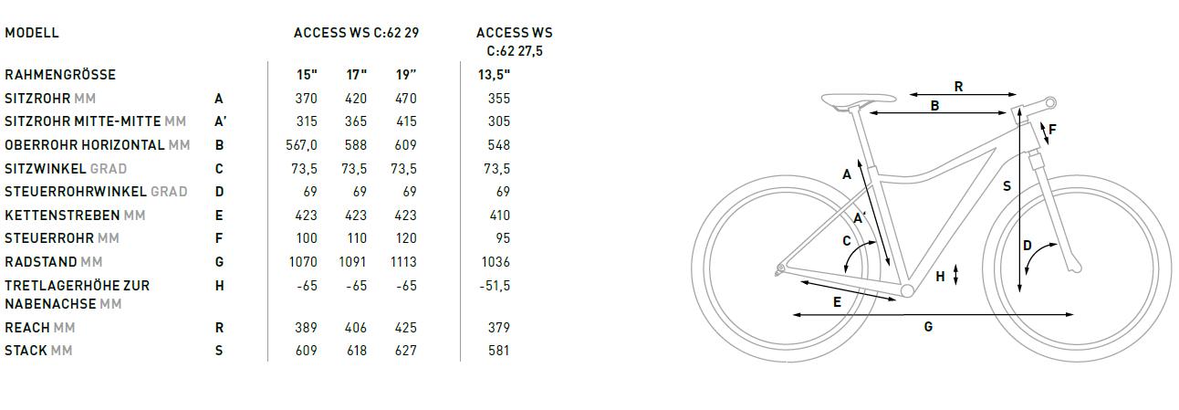 CUBE Access WS C:62 Pro 2018 - RABE Bike
